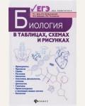 Заяц Р. Бутвиловский В. Биология. Полный курс средней школы в таблицах и схемах
