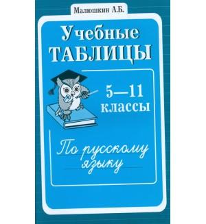 Малюшкин А. Учебные таблицы по русскому языку. 5-11 класс