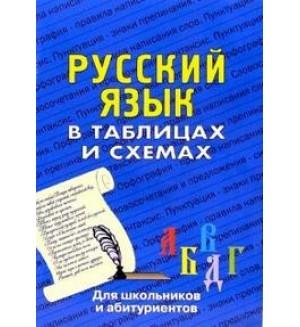 Лушникова Н. Русский язык в таблицах и схемах. Для школьников и абитуриентов