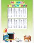 Плакат. Таблица умножения (школьная доска)