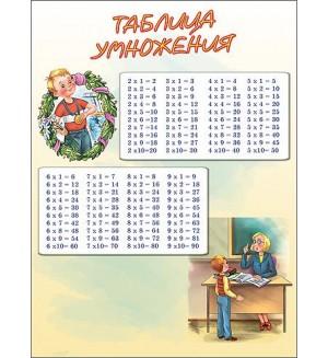 Плакат. Таблица умножения. Плакаты на картоне