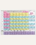 Периодическая система химических элементов Д.И. Менделеева. Растворимость кислот, оснований, солей в воде и цвет веществ. А5. Наглядные пособия