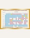 Таблица Д.И. Менделеева. Растворимость кислот, оснований, солей в воде и цвет веществ. А6. Наглядные пособия