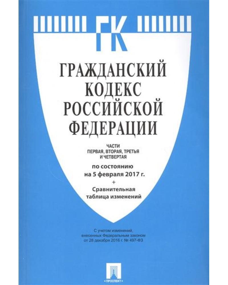 Все кодексы рф (обложка)