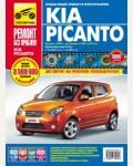 Kia Picanto. Выпуск с 2004 г., рестайлинг в 2007 и 2010 гг. Пошаговый ремонт в фотографиях